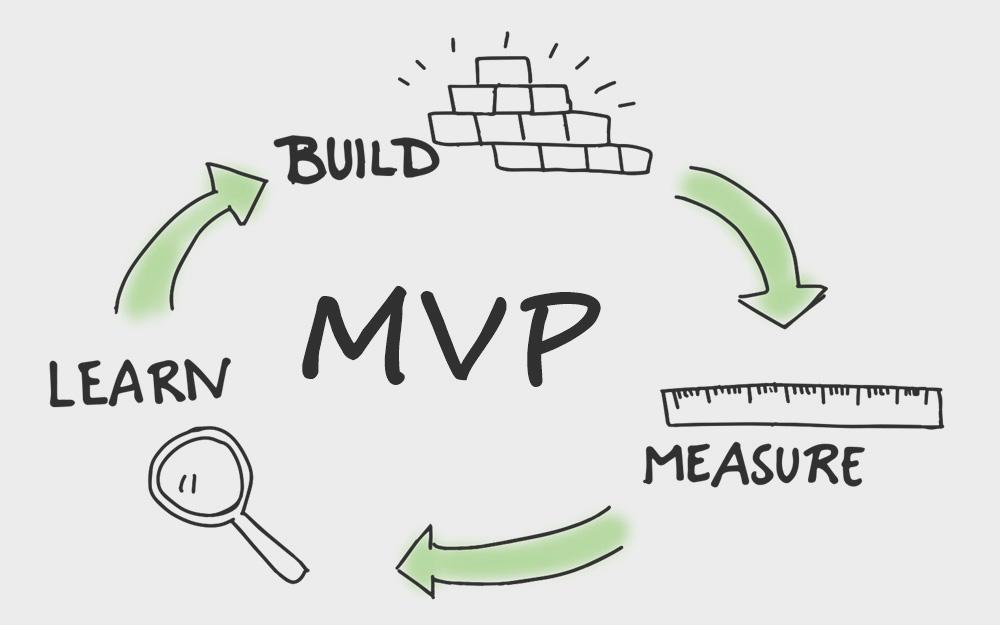 MVP կառուցելու 5 առավելությունները, որոնք կօգնեն սթարթափին հասնել հաջողության